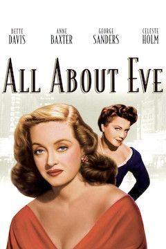 All About Eve movie poster.