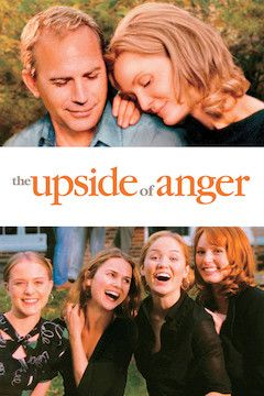 The Upside of Anger movie poster.