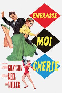 Kiss Me Kate movie poster.