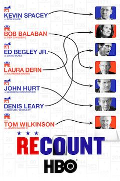 Recount movie poster.