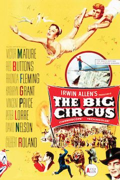 The Big Circus movie poster.