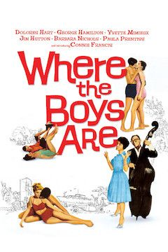Where the Boys Are movie poster.