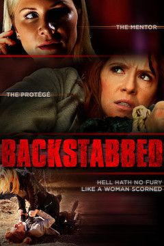 Poster for the movie Backstabbed