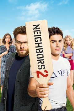 Neighbors 2: Sorority Rising movie poster.